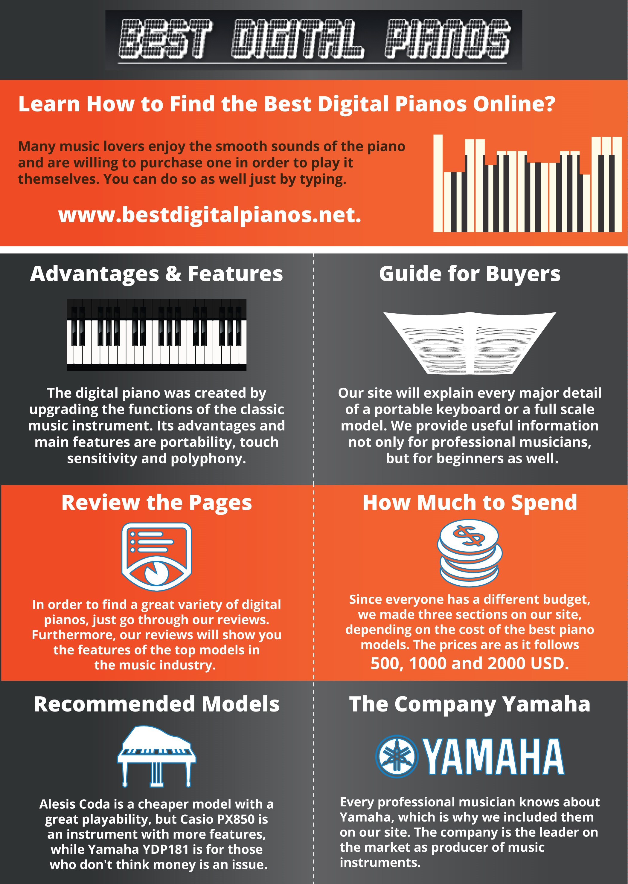 best digital pianos infographic